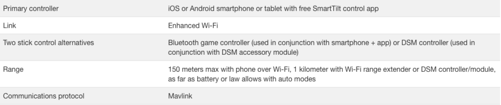 Snap Controller Specification